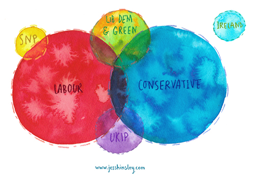 PoliticalVennDiagram2